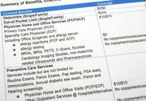 Employment Insurance Ei Benefits Summary Csalc